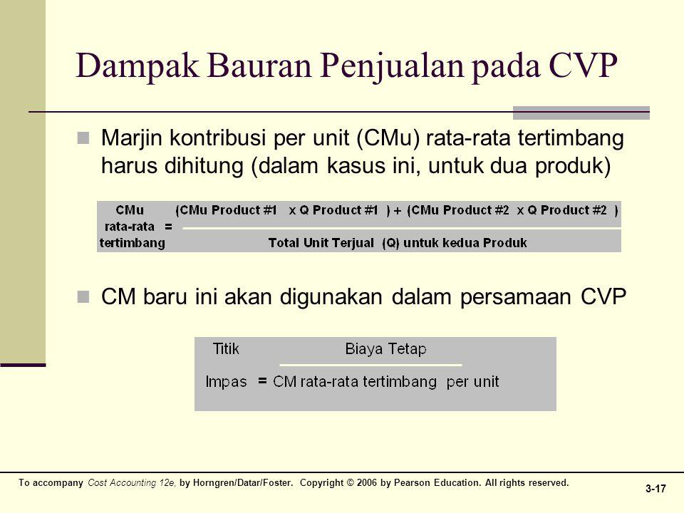 Dampak Bauran Penjualan pada CVP