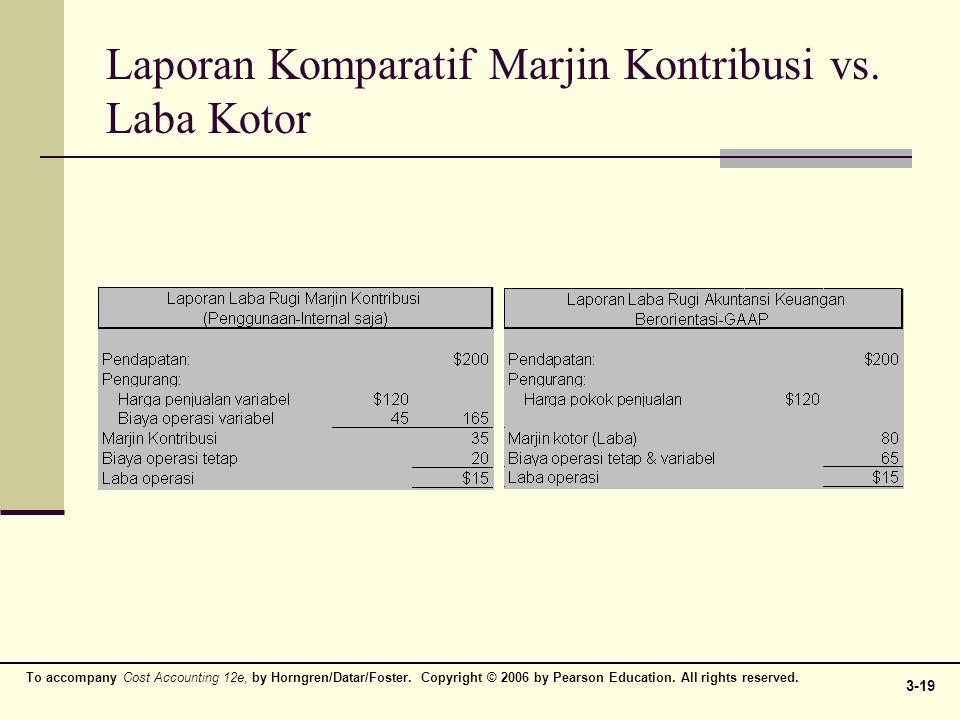 Laporan Komparatif Marjin Kontribusi vs. Laba Kotor
