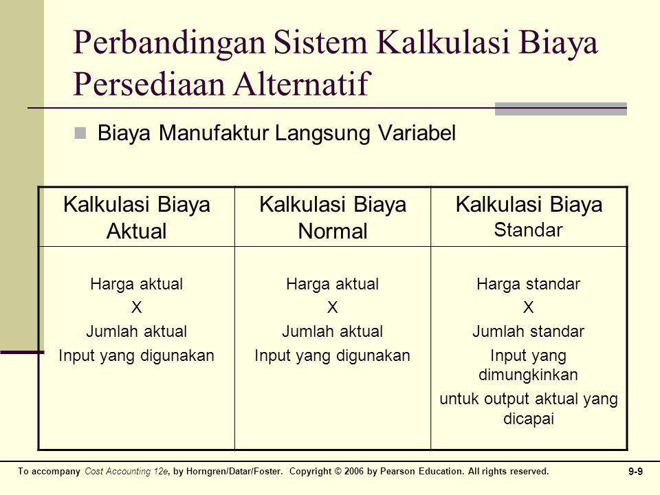 Perbandingan Sistem Kalkulasi Biaya Persediaan Alternatif