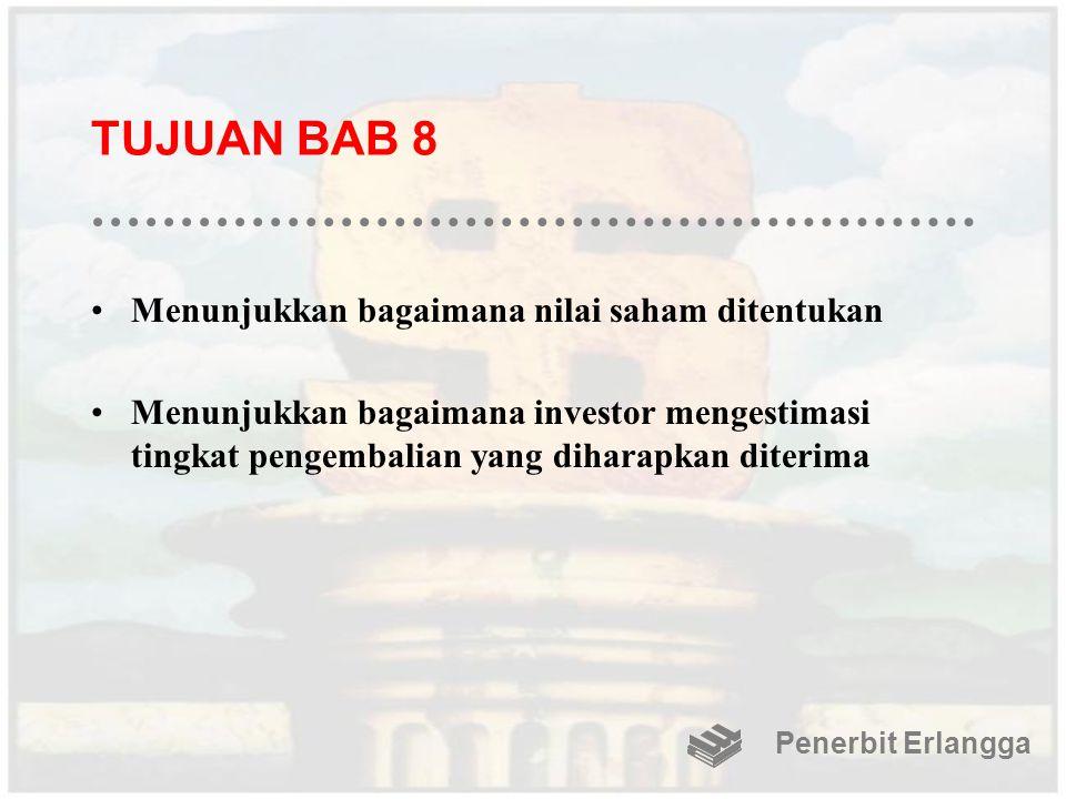 TUJUAN BAB 8 Menunjukkan bagaimana nilai saham ditentukan