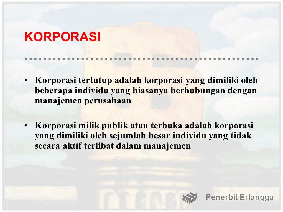 KORPORASI Korporasi tertutup adalah korporasi yang dimiliki oleh beberapa individu yang biasanya berhubungan dengan manajemen perusahaan.