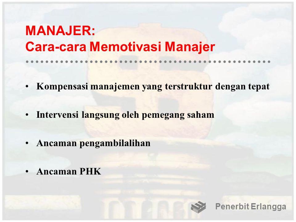 MANAJER: Cara-cara Memotivasi Manajer