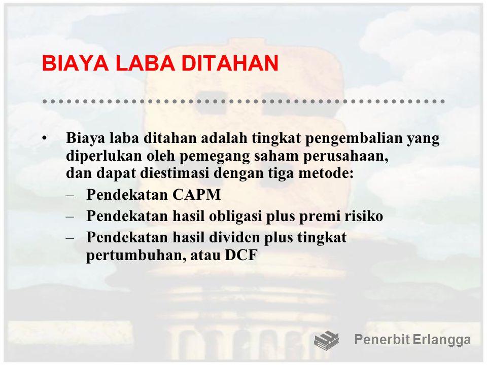 BIAYA LABA DITAHAN
