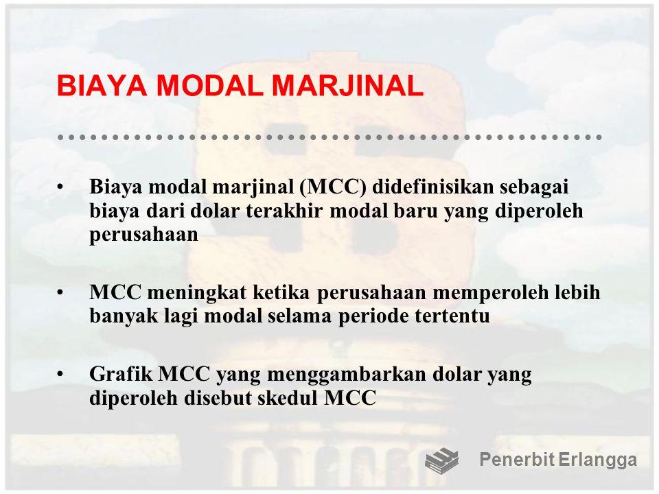 BIAYA MODAL MARJINAL Biaya modal marjinal (MCC) didefinisikan sebagai biaya dari dolar terakhir modal baru yang diperoleh perusahaan.