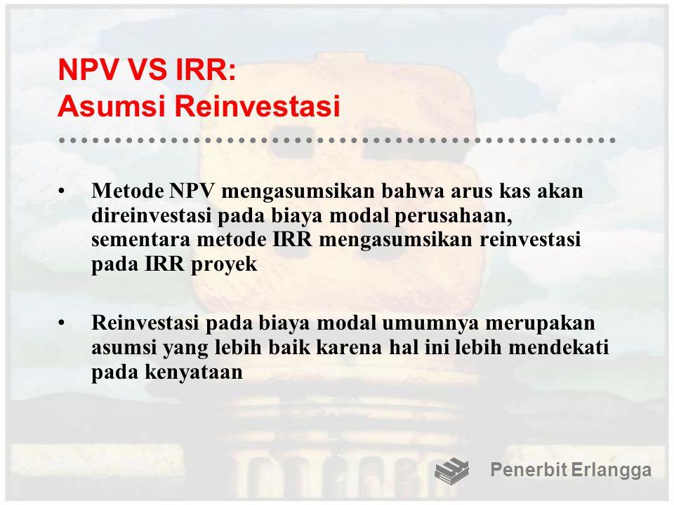 NPV VS IRR: Asumsi Reinvestasi