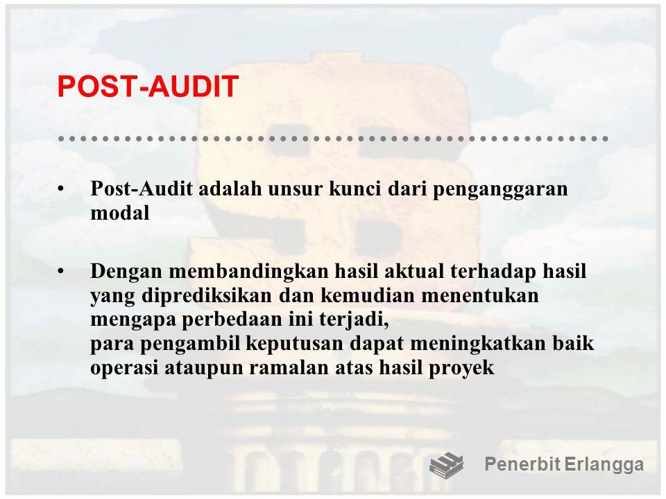 POST-AUDIT Post-Audit adalah unsur kunci dari penganggaran modal