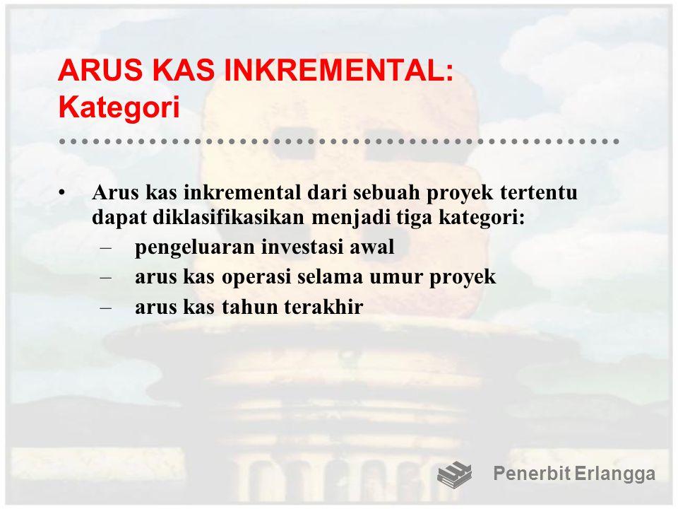 ARUS KAS INKREMENTAL: Kategori