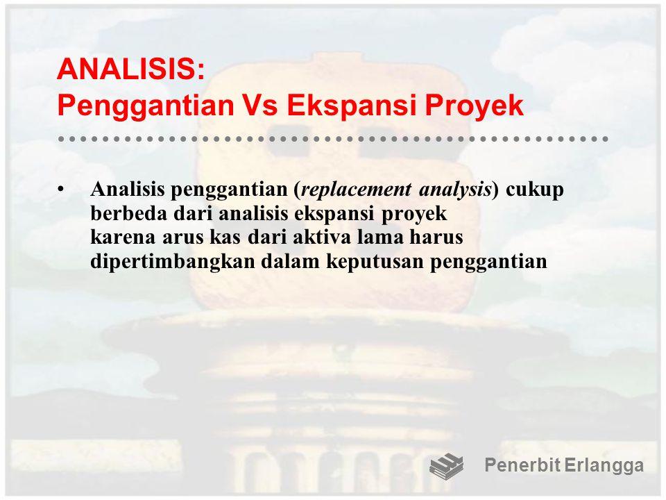 ANALISIS: Penggantian Vs Ekspansi Proyek