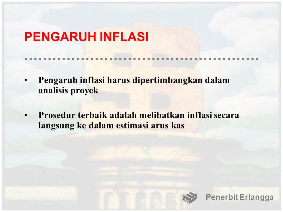 PENGARUH INFLASI Pengaruh inflasi harus dipertimbangkan dalam analisis proyek.