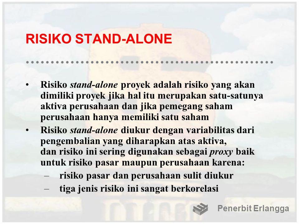 RISIKO STAND-ALONE