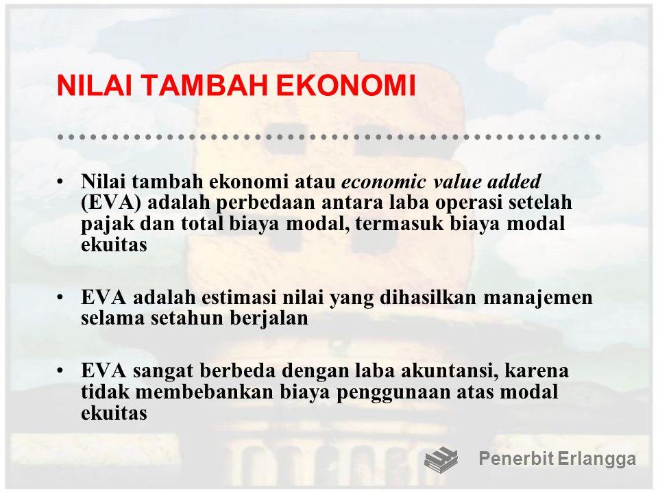 NILAI TAMBAH EKONOMI
