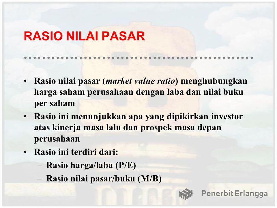 RASIO NILAI PASAR Rasio nilai pasar (market value ratio) menghubungkan harga saham perusahaan dengan laba dan nilai buku per saham.