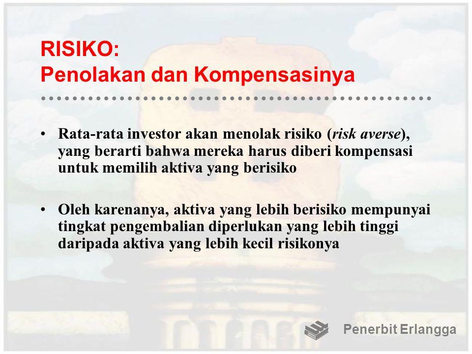 RISIKO: Penolakan dan Kompensasinya