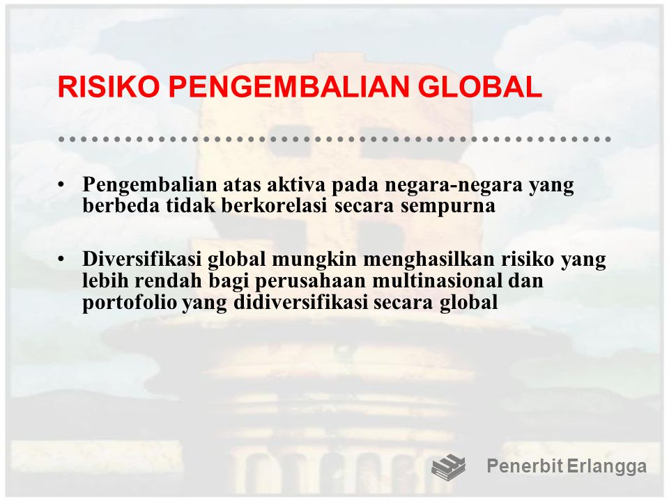 RISIKO PENGEMBALIAN GLOBAL