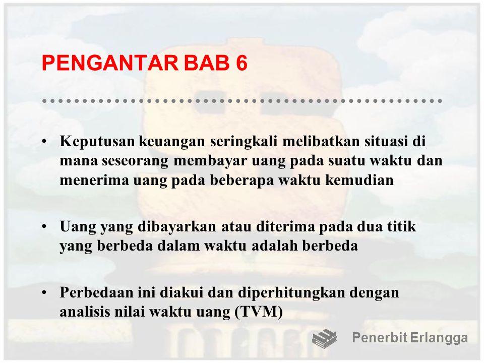 PENGANTAR BAB 6
