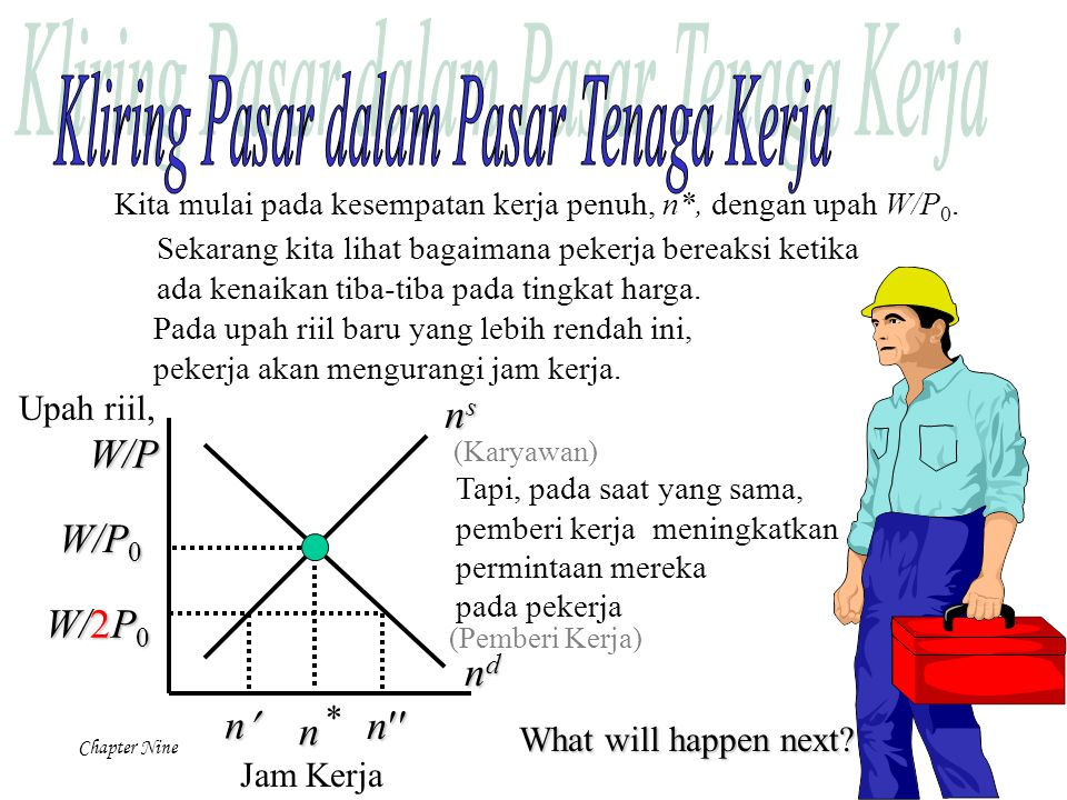 Kliring Pasar dalam Pasar Tenaga Kerja
