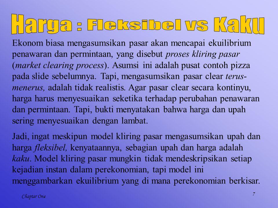 Harga : Fleksibel vs Kaku