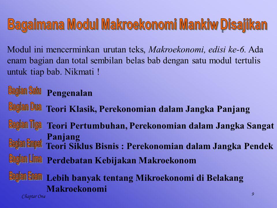 Bagaimana Modul Makroekonomi Mankiw Disajikan