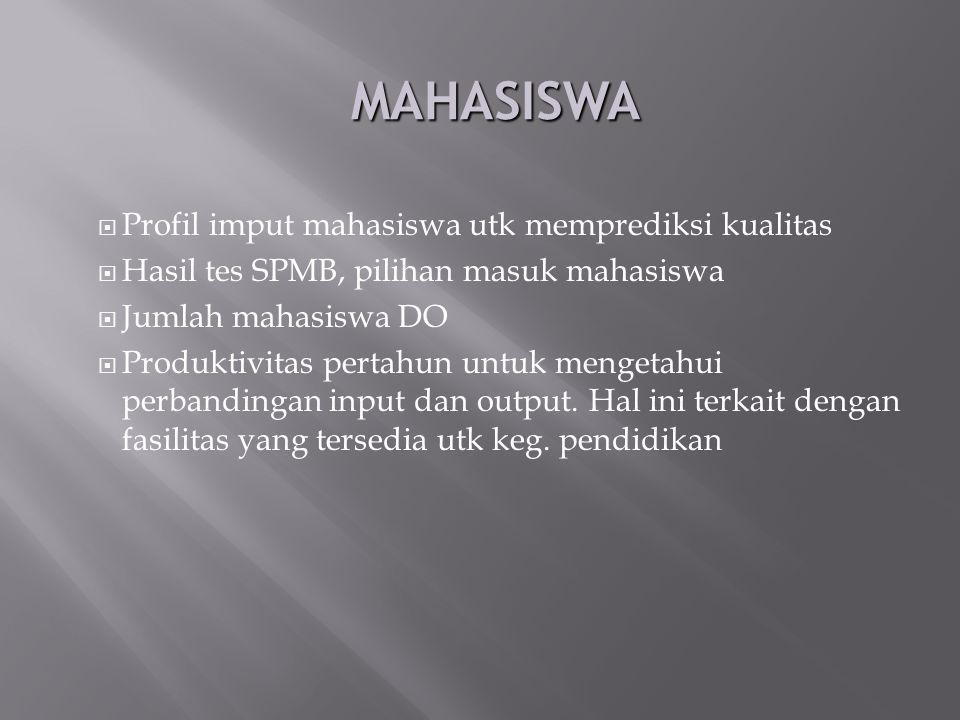 MAHASISWA Profil imput mahasiswa utk memprediksi kualitas