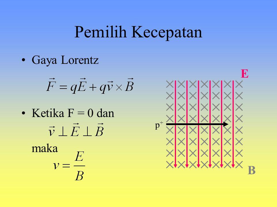 Pemilih Kecepatan Gaya Lorentz Ketika F = 0 dan maka E p+ B