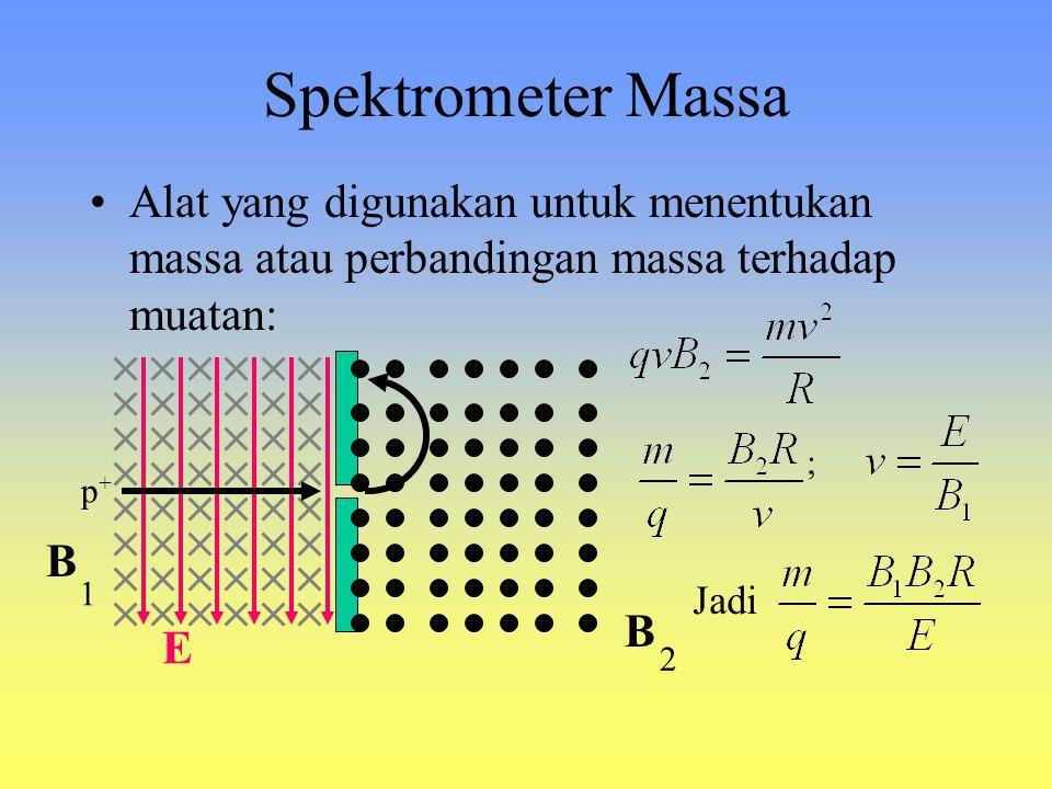 Spektrometer Massa Alat yang digunakan untuk menentukan massa atau perbandingan massa terhadap muatan: