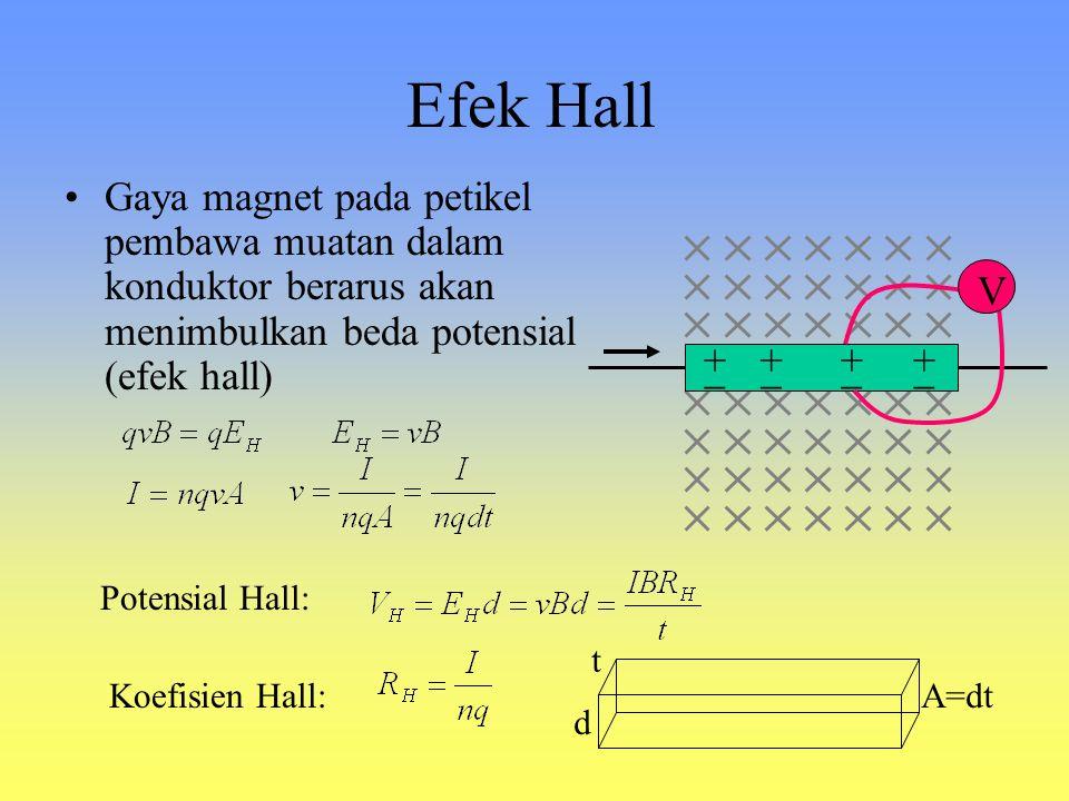 Efek Hall Gaya magnet pada petikel pembawa muatan dalam konduktor berarus akan menimbulkan beda potensial (efek hall)