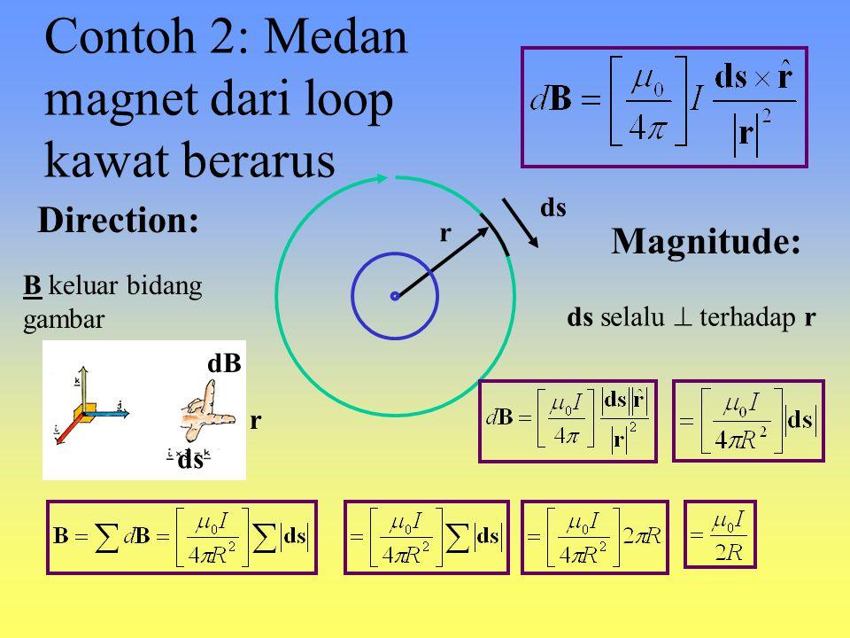 Contoh 2: Medan magnet dari loop kawat berarus