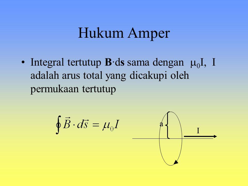 Hukum Amper Integral tertutup B·ds sama dengan m0I, I adalah arus total yang dicakupi oleh permukaan tertutup.