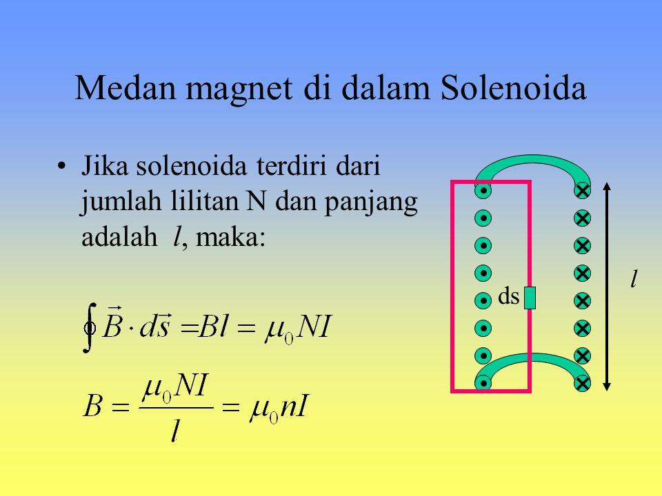 Medan magnet di dalam Solenoida