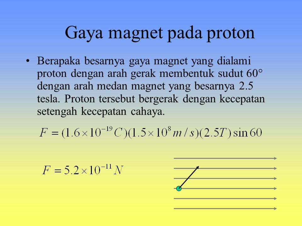 Gaya magnet pada proton
