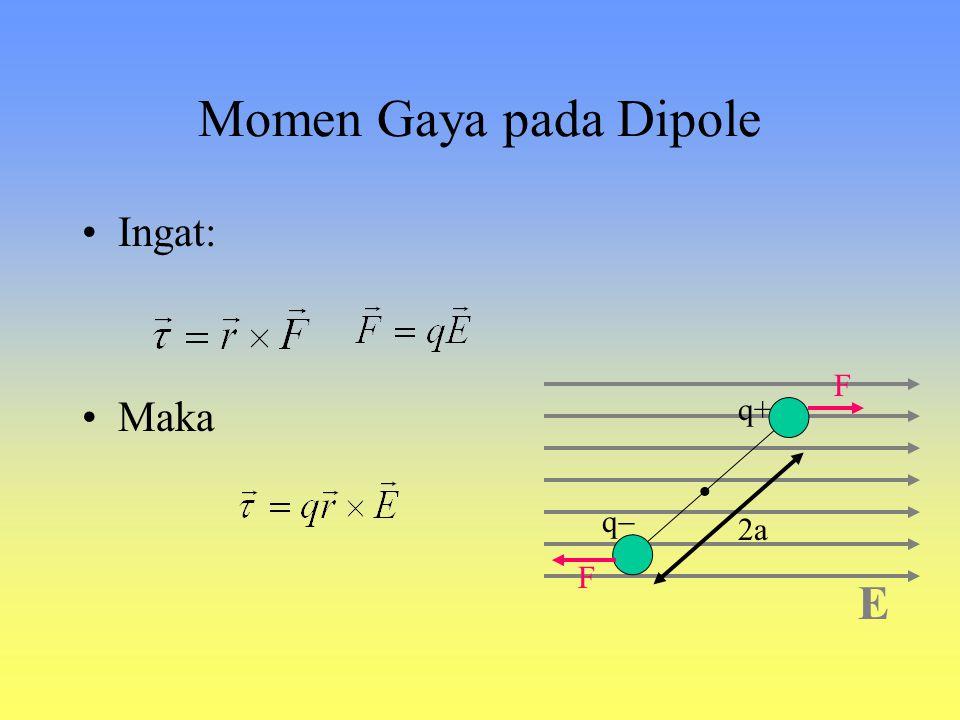 Momen Gaya pada Dipole Ingat: Maka F 2a q- q+ F E