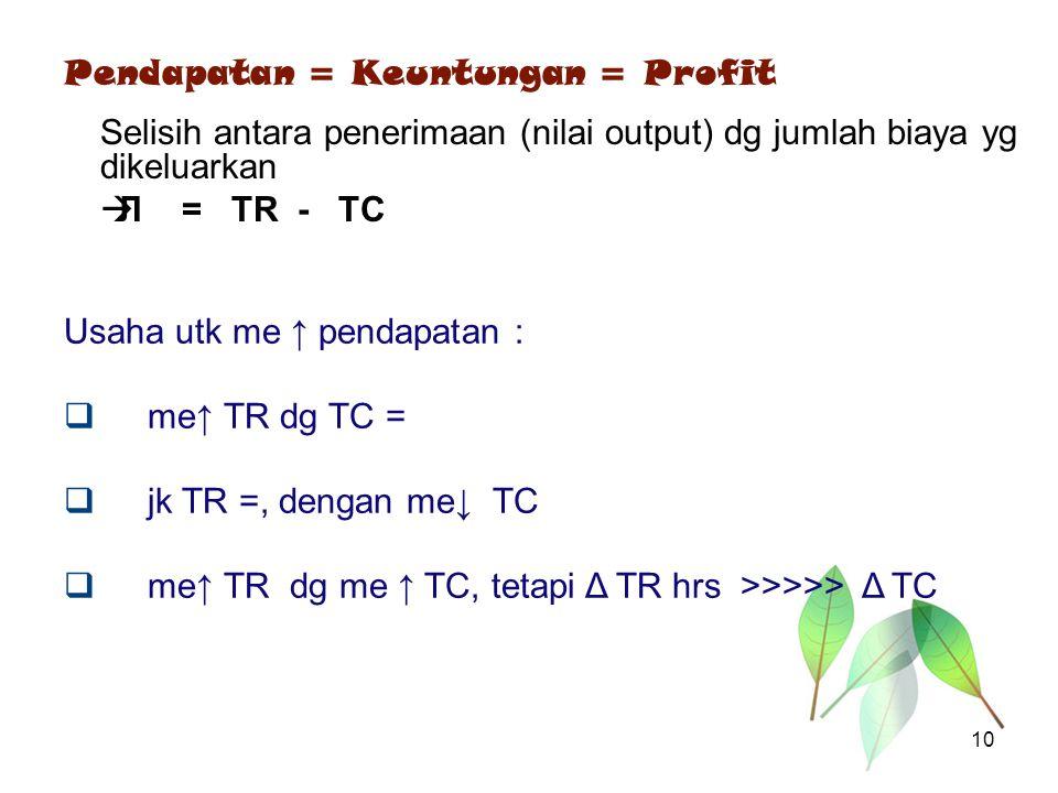 Pendapatan = Keuntungan = Profit