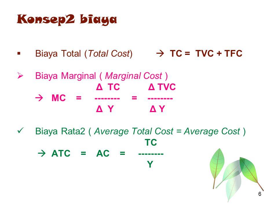 Konsep2 biaya Biaya Total (Total Cost)  TC = TVC + TFC