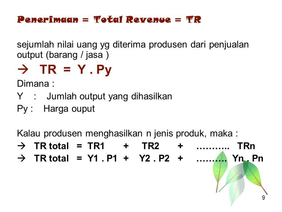 Penerimaan = Total Revenue = TR