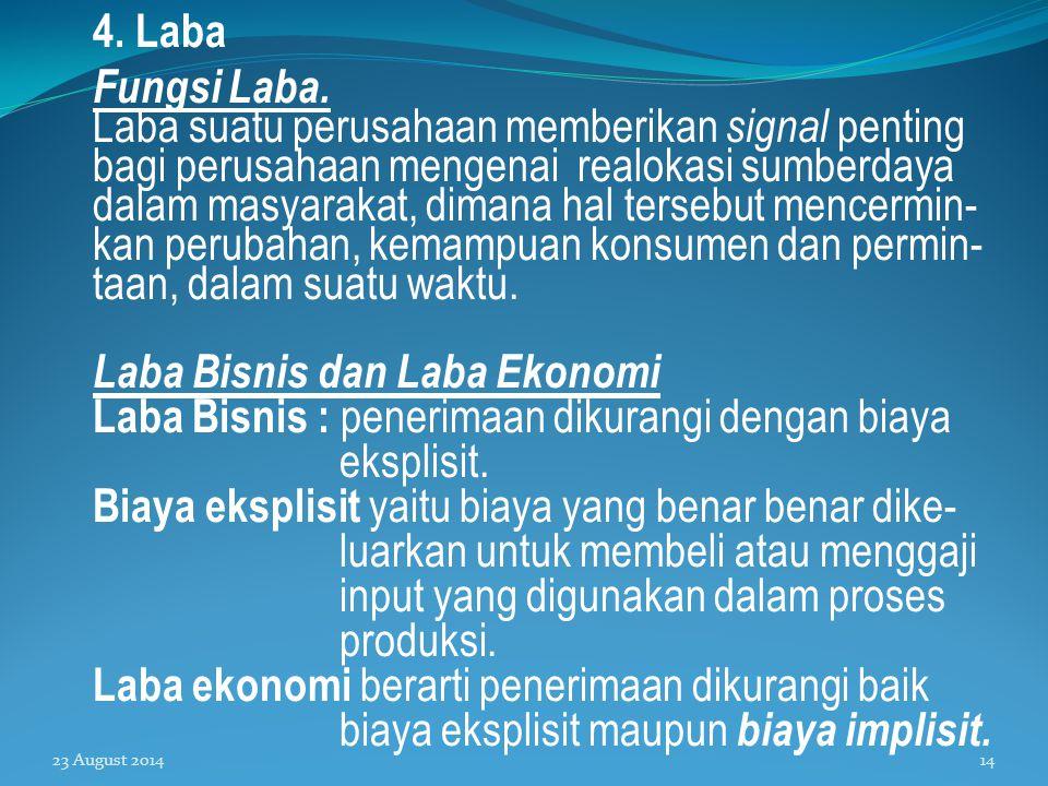 Laba Bisnis dan Laba Ekonomi