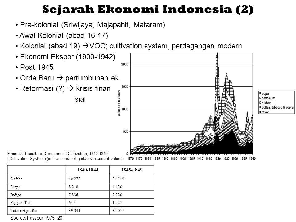 Sejarah Ekonomi Indonesia (2)