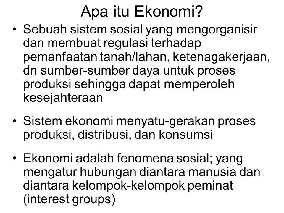 Apa itu Ekonomi
