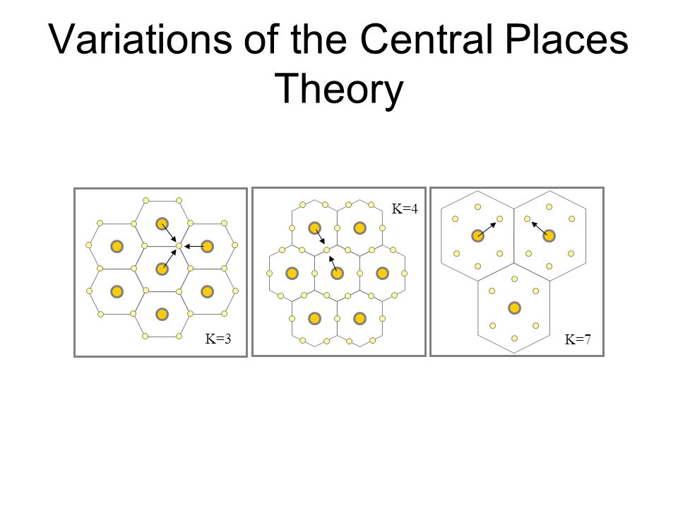 Variations of the Central Places Theory