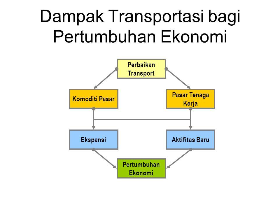 Dampak Transportasi bagi Pertumbuhan Ekonomi