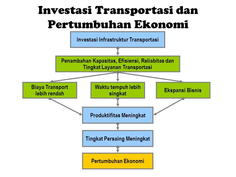 Investasi Transportasi dan Pertumbuhan Ekonomi