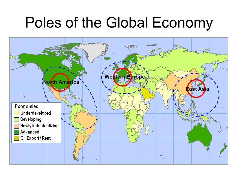 Poles of the Global Economy