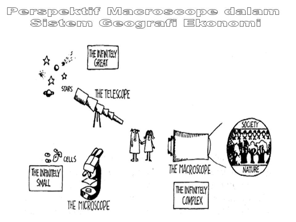 Perspektif Macroscope dalam Sistem Geografi Ekonomi