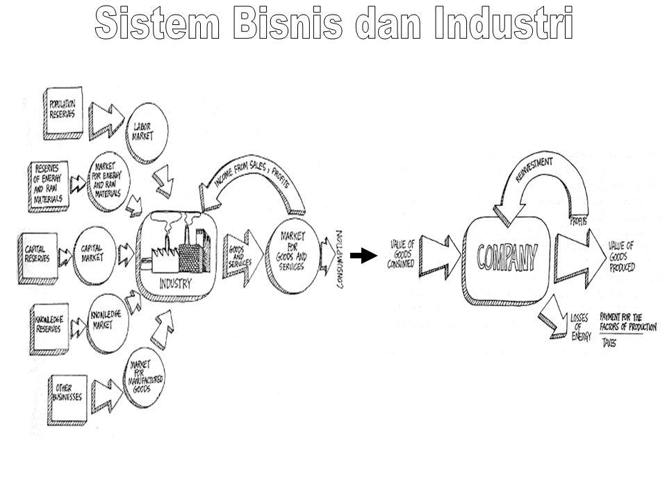 Sistem Bisnis dan Industri
