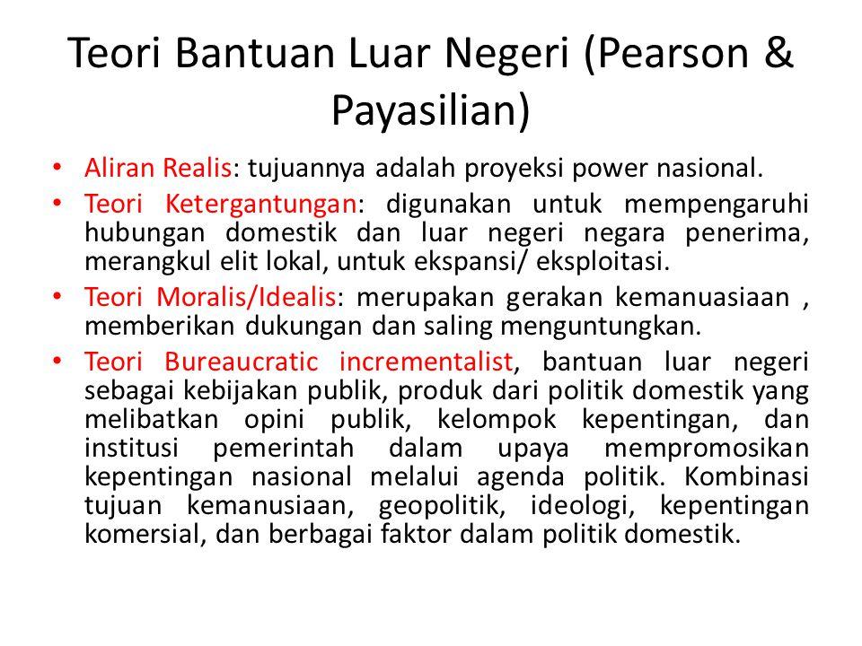 Teori Bantuan Luar Negeri (Pearson & Payasilian)