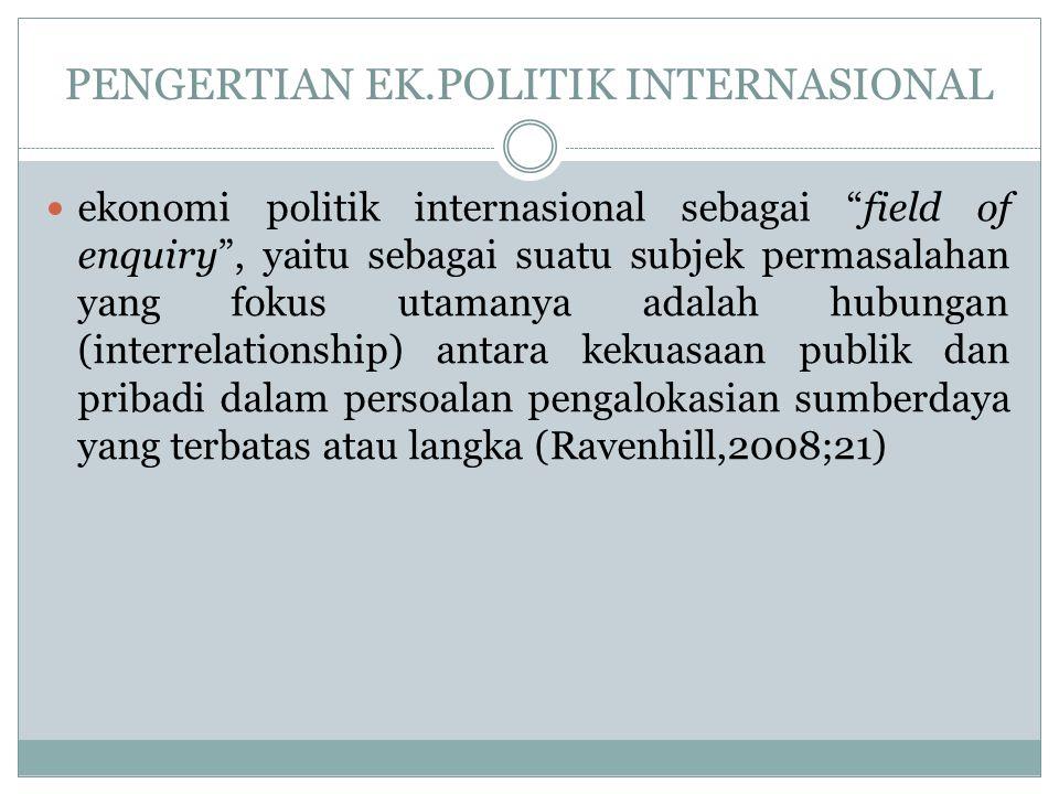 PENGERTIAN EK.POLITIK INTERNASIONAL