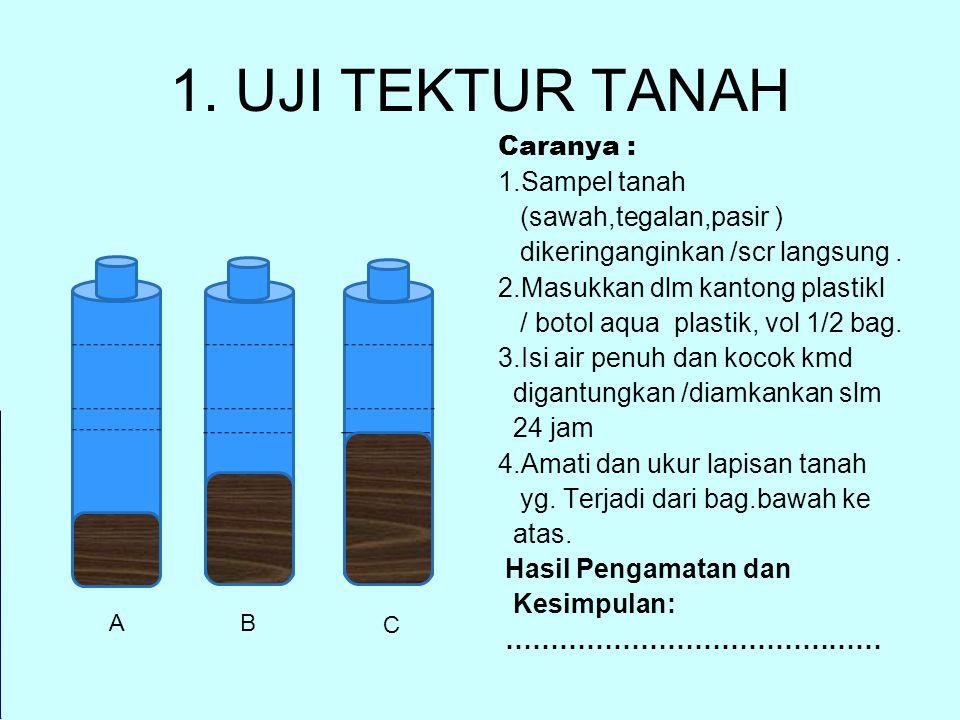 1. UJI TEKTUR TANAH Caranya : 1.Sampel tanah (sawah,tegalan,pasir )