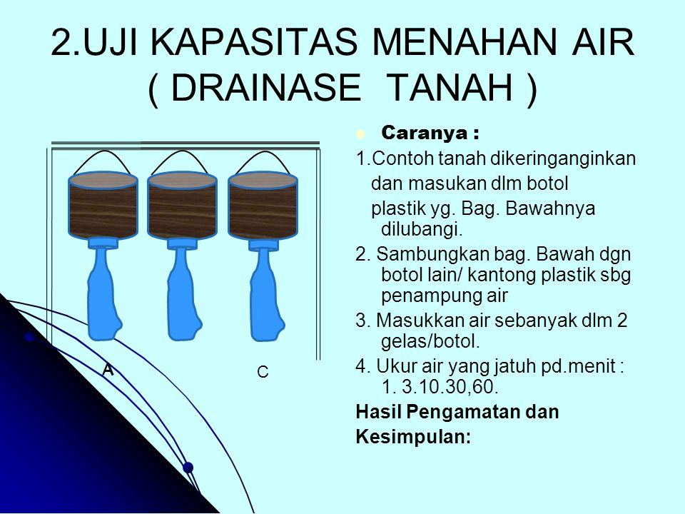 2.UJI KAPASITAS MENAHAN AIR ( DRAINASE TANAH )