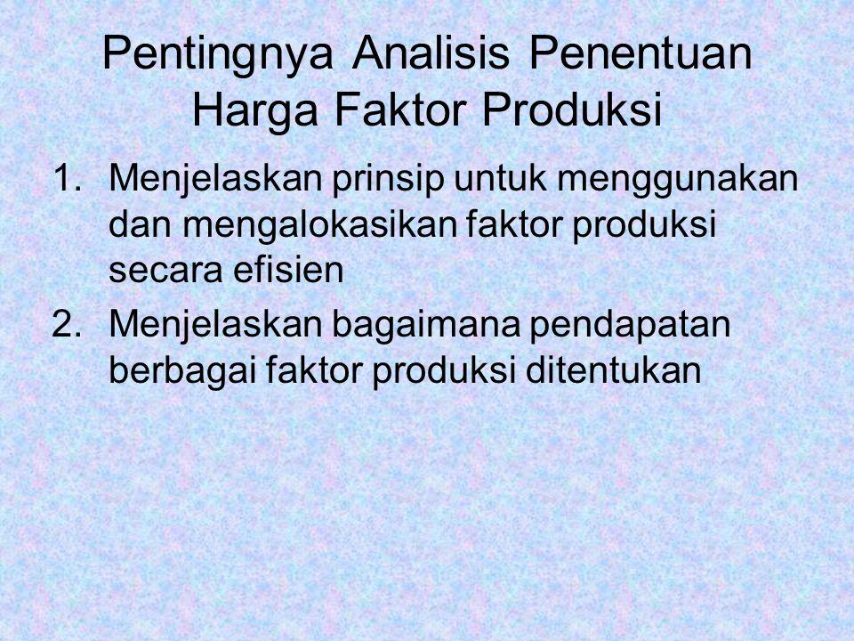 Pentingnya Analisis Penentuan Harga Faktor Produksi