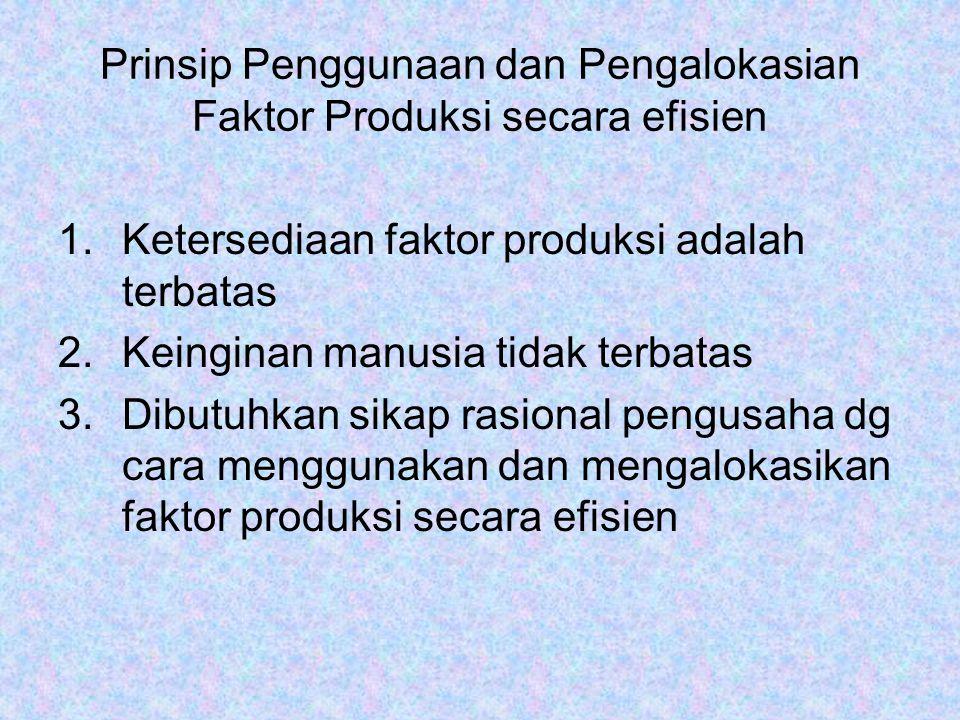 Prinsip Penggunaan dan Pengalokasian Faktor Produksi secara efisien