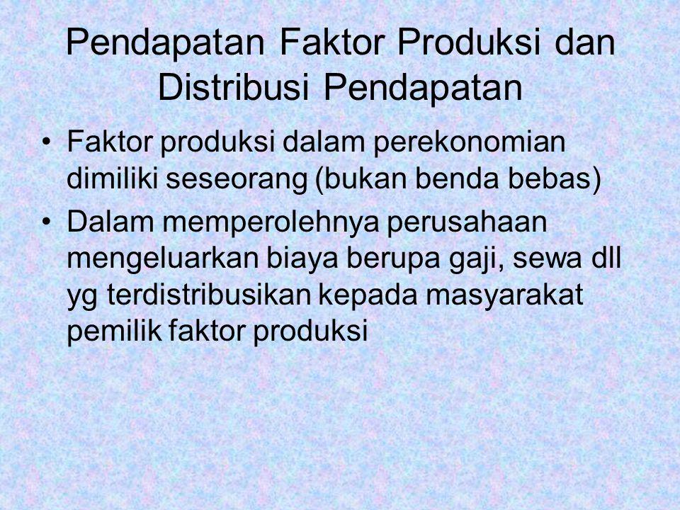Pendapatan Faktor Produksi dan Distribusi Pendapatan